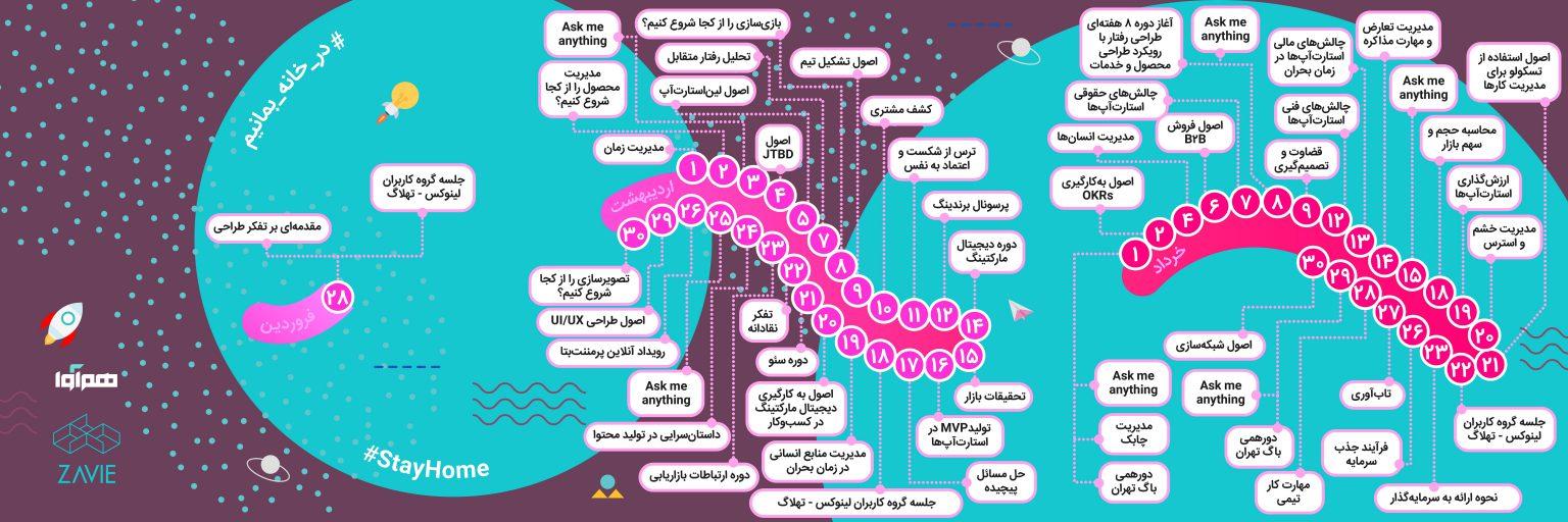 برنامه رویدادهای آنلاین زاویه در فصل بهار ۹۹، طرح از مریم عزیز محسنی
